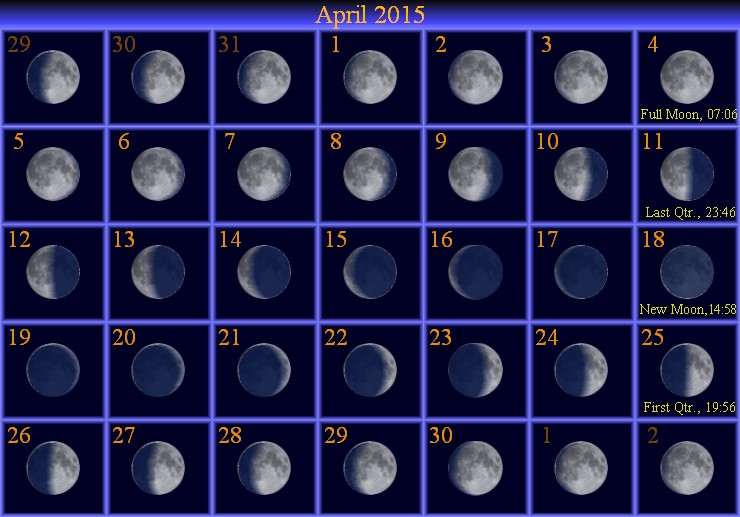 Starwatch moravian college astronomy april moon phase calendar sciox Image collections