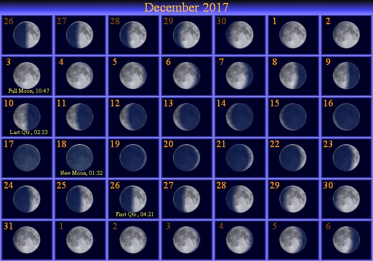 December 2017 Calendar With Moon Phases >> Starwatch Moravian College Astronomy